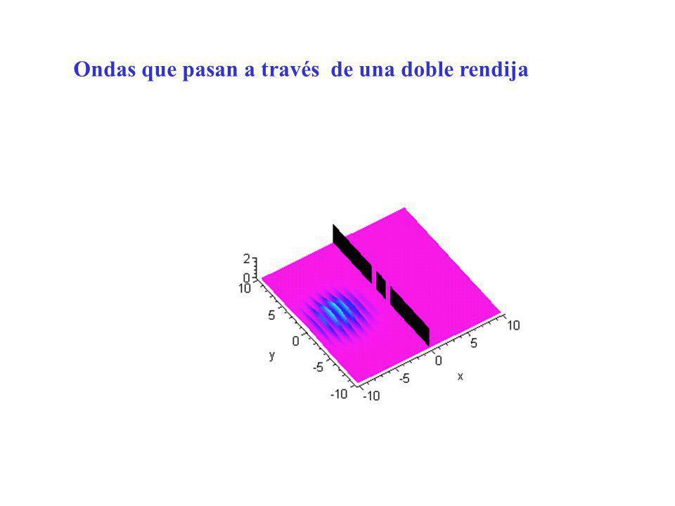 Φ g by interferometry