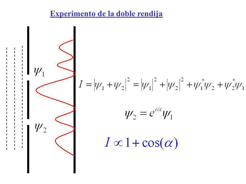Interferometric measurement of visibility v (θ1,θ2,θ3).