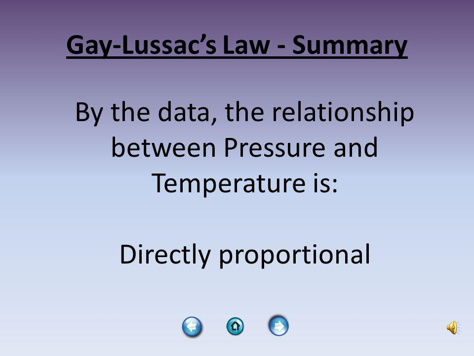 Gay-Lussacs Law – Data Analysis Temperature (K)Pressure (atm) 2000.75 225 1.4 300 2.1 380 3.5 450 4.6