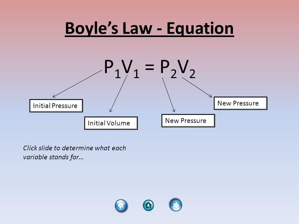 Charles Law - Equation Initial Volume Initial Temperature (must be in Kelvin!) New Volume New Temperature (must be in Kelvin!) Click slide to determine what each variable stands for…