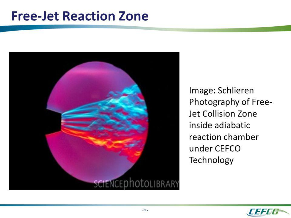 - 9 - Free-Jet Reaction Zone Image: Schlieren Photography of Free- Jet Collision Zone inside adiabatic reaction chamber under CEFCO Technology