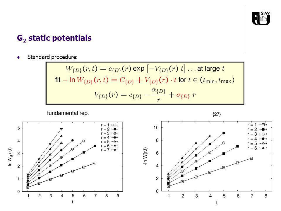 Sep. 9, 200919 G 2 static potentials Standard procedure: