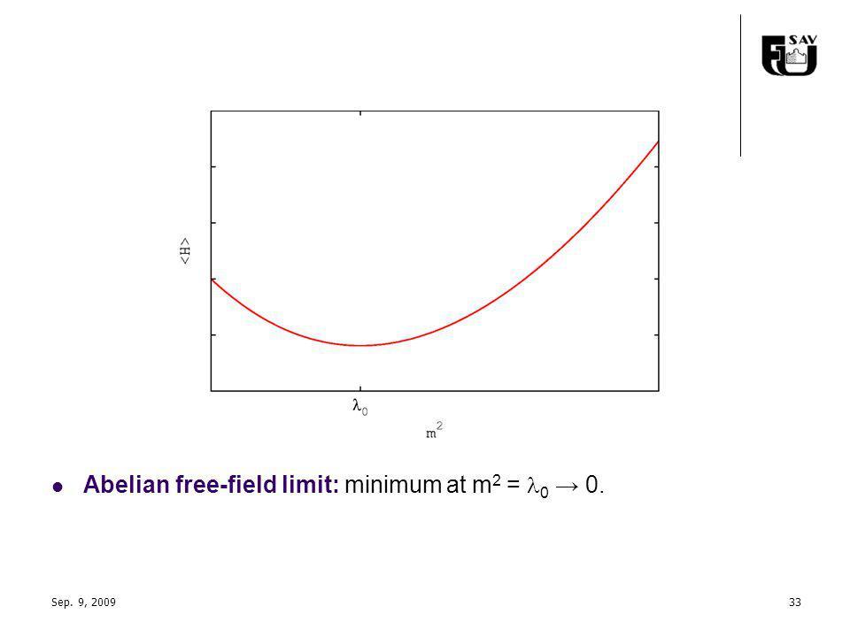 Abelian free-field limit: minimum at m 2 = 0 0. Sep. 9, 200933