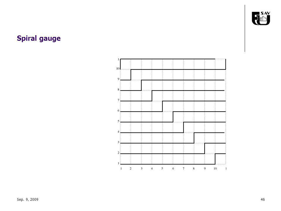 Spiral gauge Sep. 9, 200946