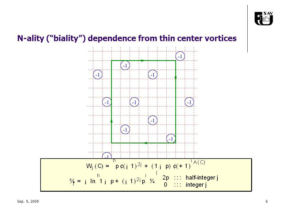 6 N-ality (biality) dependence from thin center vortices