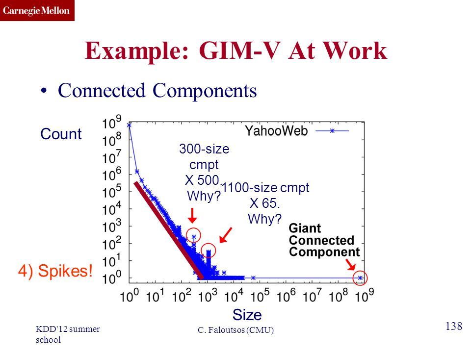 CMU SCS 138 Example: GIM-V At Work Connected Components Size Count 300-size cmpt X 500.