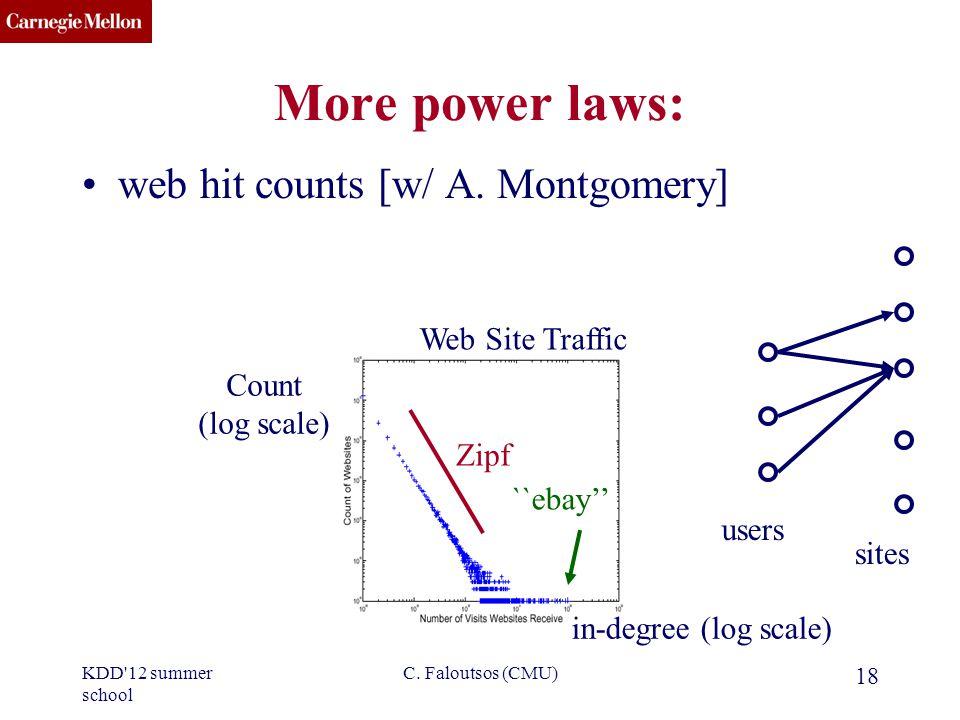 CMU SCS C. Faloutsos (CMU) 18 More power laws: web hit counts [w/ A.