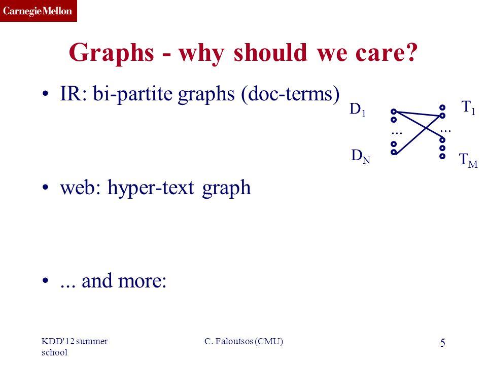 CMU SCS C. Faloutsos (CMU) 5 Graphs - why should we care.