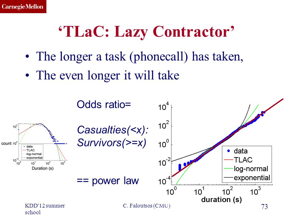 CMU SCS TLaC: Lazy Contractor The longer a task (phonecall) has taken, The even longer it will take KDD 12 summer school C.