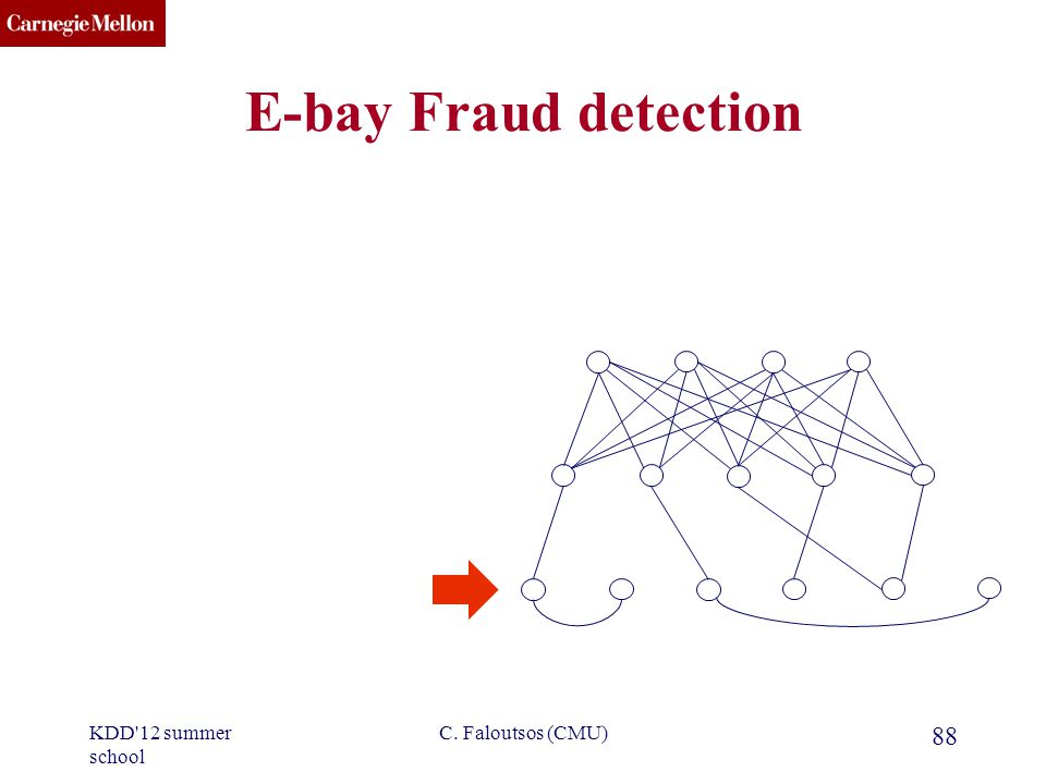CMU SCS KDD 12 summer school C. Faloutsos (CMU) 88 E-bay Fraud detection