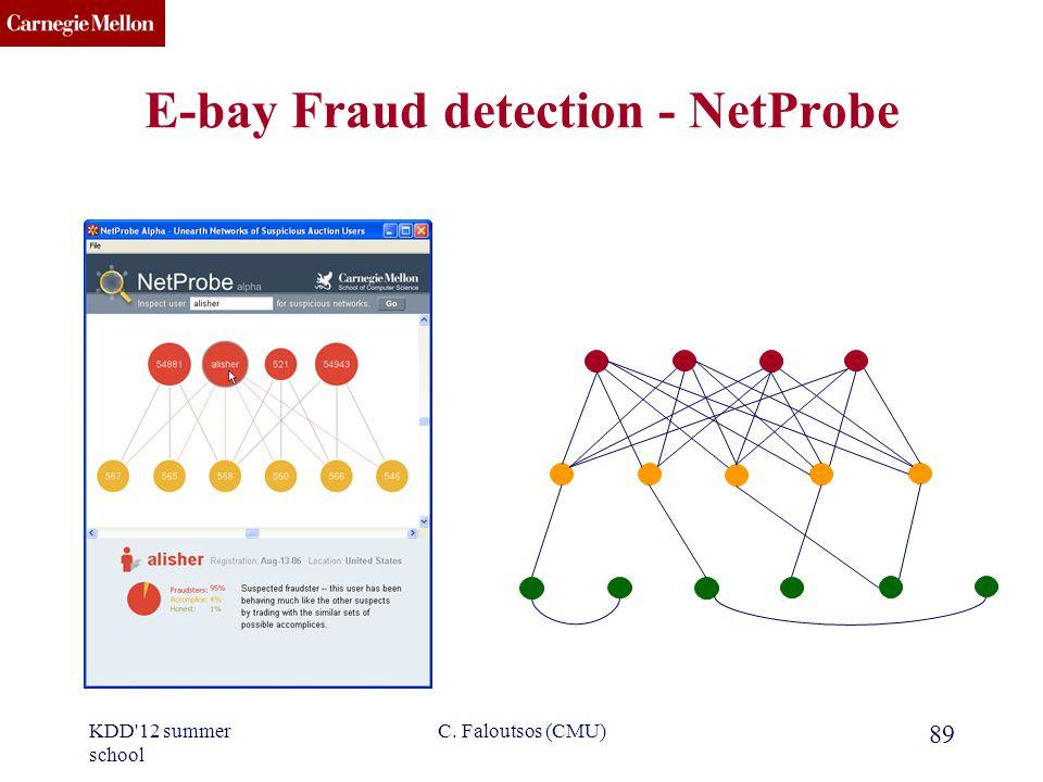 CMU SCS KDD 12 summer school C. Faloutsos (CMU) 89 E-bay Fraud detection - NetProbe