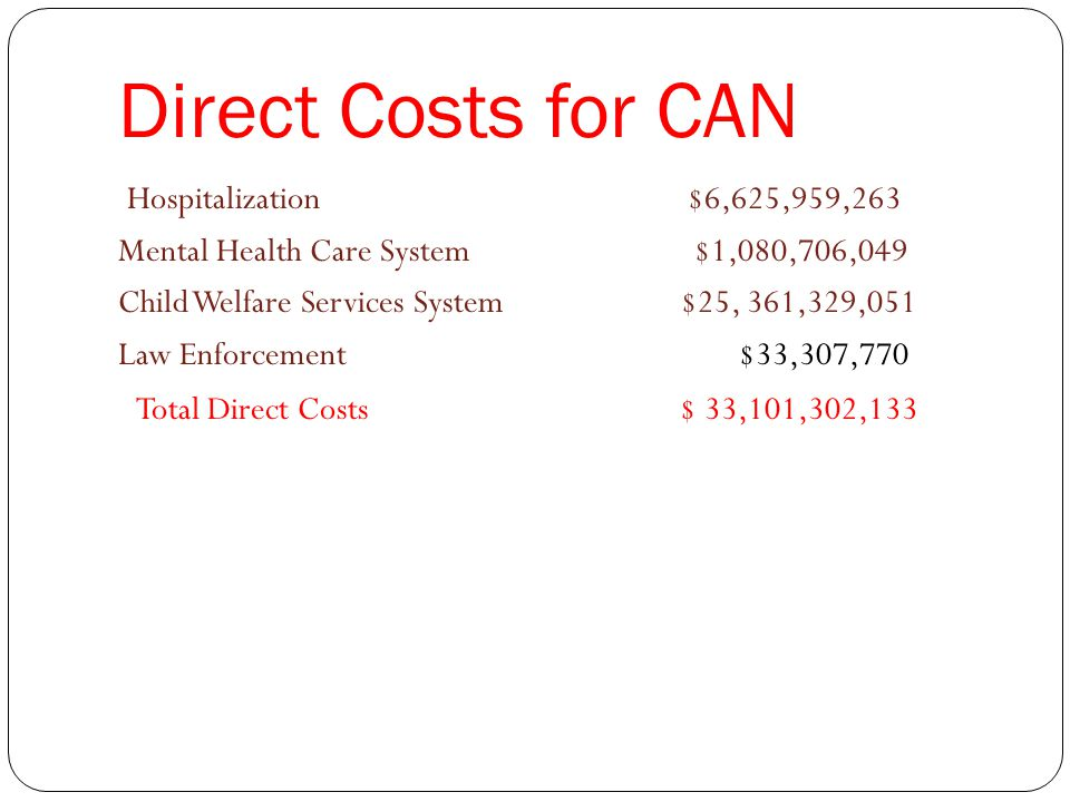 Direct Costs for CAN Hospitalization $6,625,959,263 Mental Health Care System $1,080,706,049 Child Welfare Services System $25, 361,329,051 Law Enforcement $33,307,770 Total Direct Costs $ 33,101,302,133