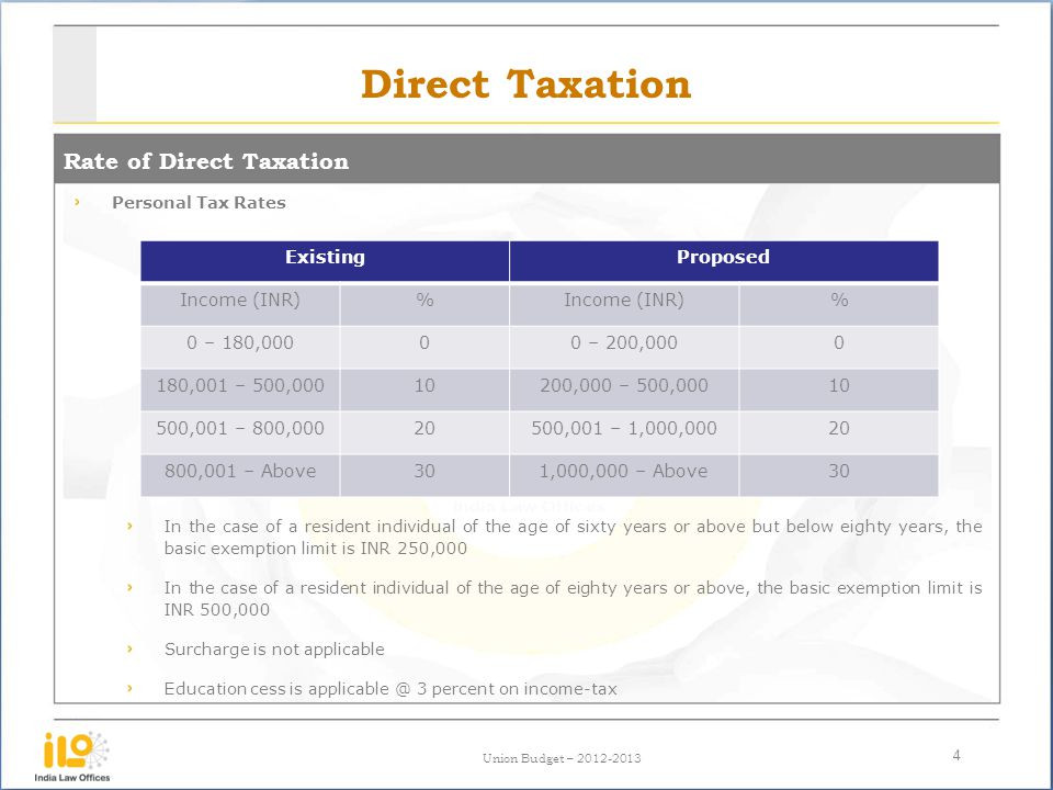 Union Budget – 2012-2013 Direct Taxation Rate of Direct Taxation 4 Personal Tax Rates ExistingProposed Income (INR)% % 0 – 180,00000 – 200,0000 180,001 – 500,00010200,000 – 500,00010 500,001 – 800,00020500,001 – 1,000,00020 800,001 – Above301,000,000 – Above30 In the case of a resident individual of the age of sixty years or above but below eighty years, the basic exemption limit is INR 250,000 In the case of a resident individual of the age of eighty years or above, the basic exemption limit is INR 500,000 Surcharge is not applicable Education cess is applicable @ 3 percent on income-tax