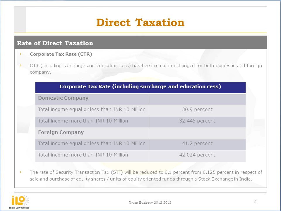 Union Budget – 2012-2013 Direct Taxation Rate of Direct Taxation 5 Corporate Tax Rate (CTR) CTR (including surcharge and education cess) has been remain unchanged for both domestic and foreign company.
