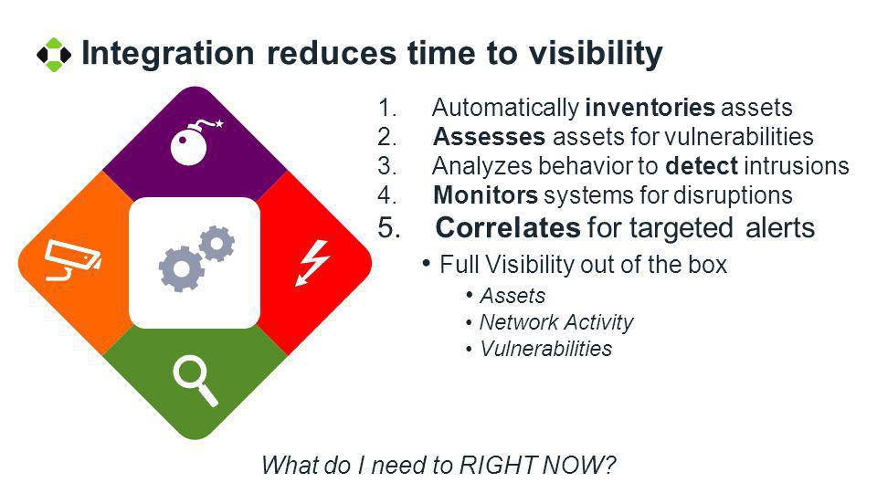 Integration reduces time to visibility 1. Automatically inventories assets 2. Assesses assets for vulnerabilities 3. Analyzes behavior to detect intru