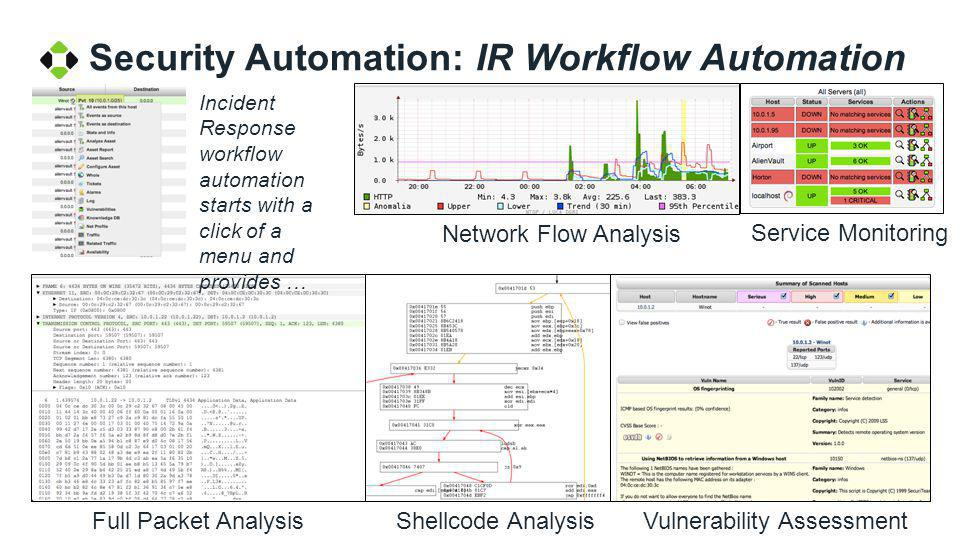 Security Automation: IR Workflow Automation Network Flow Analysis Shellcode AnalysisVulnerability AssessmentFull Packet Analysis Incident Response wor