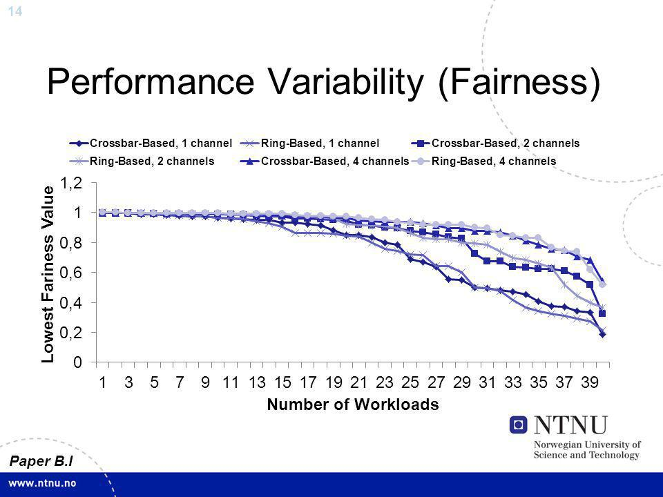 14 Performance Variability (Fairness) Paper B.I