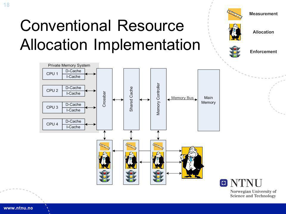 18 Conventional Resource Allocation Implementation