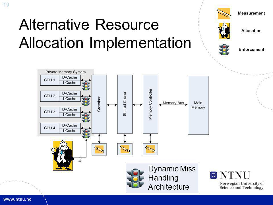 19 Alternative Resource Allocation Implementation Dynamic Miss Handling Architecture
