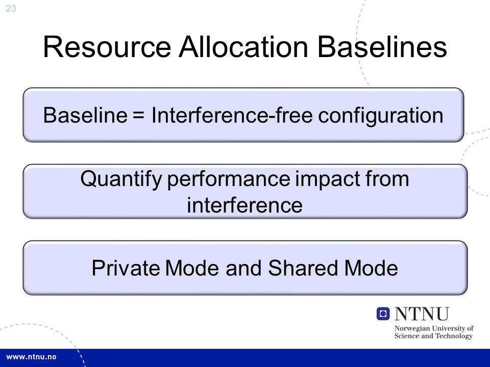 23 Resource Allocation Baselines Baseline = Interference-free configuration Quantify performance impact from interference Private Mode and Shared Mode