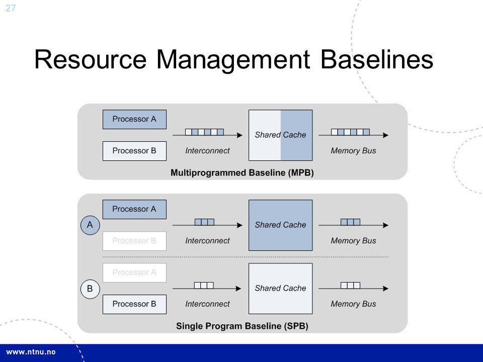 27 Resource Management Baselines