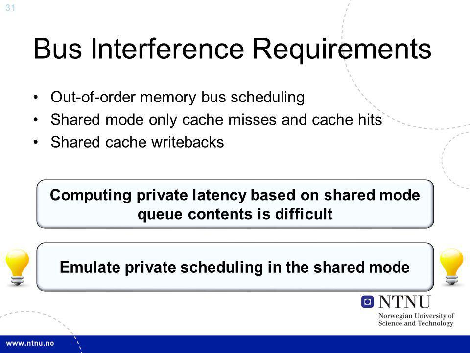 31 Bus Interference Requirements Out-of-order memory bus scheduling Shared mode only cache misses and cache hits Shared cache writebacks Computing private latency based on shared mode queue contents is difficult Emulate private scheduling in the shared mode