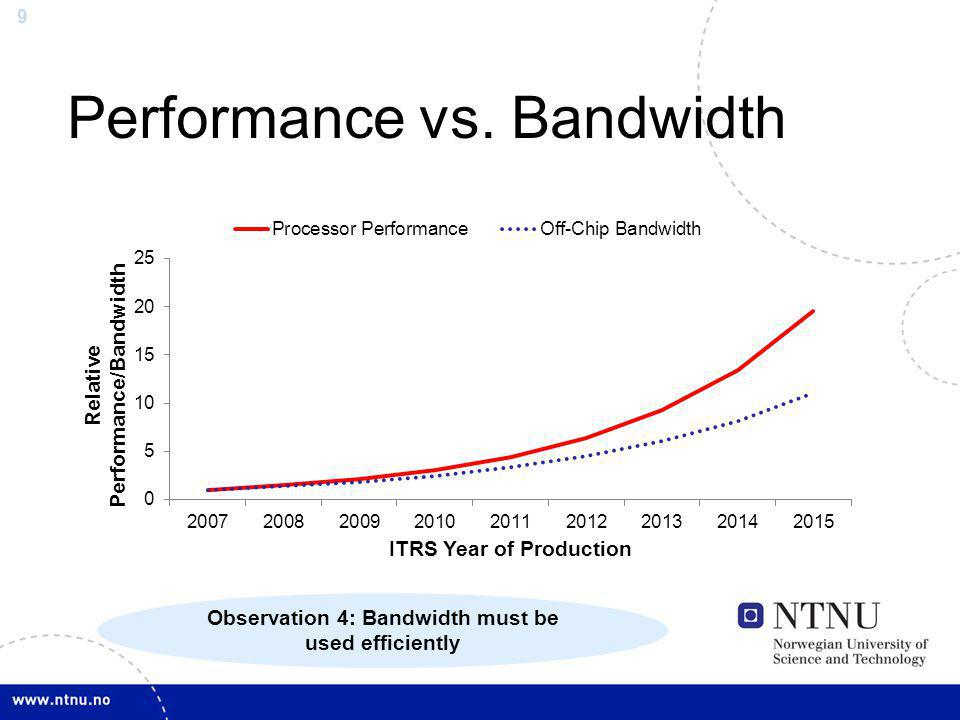 9 Performance vs. Bandwidth Observation 4: Bandwidth must be used efficiently