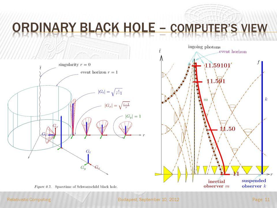 Budapest, September 10, 2012Relativistic ComputingPage: 11