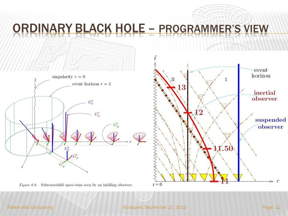 Budapest, September 10, 2012Relativistic ComputingPage: 12