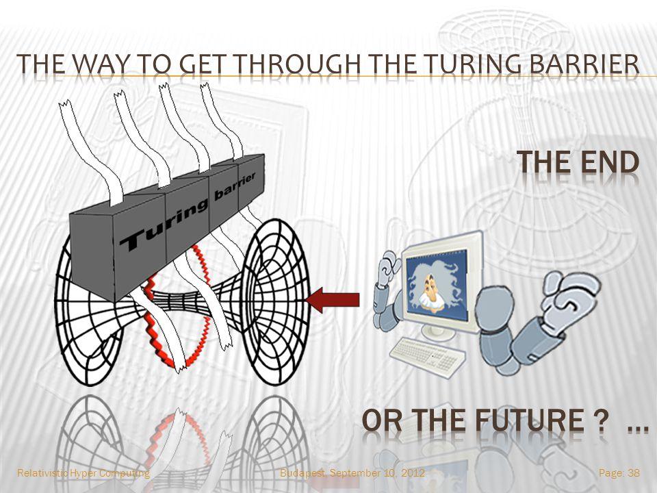 Budapest, September 10, 2012Relativistic Hyper ComputingPage: 38