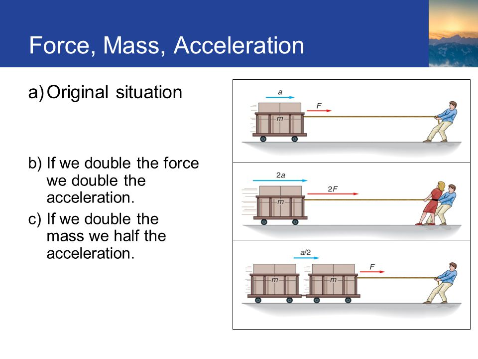 Force, Mass, Acceleration b)If we double the force we double the acceleration. c)If we double the mass we half the acceleration. Section 3.3 a)Origina