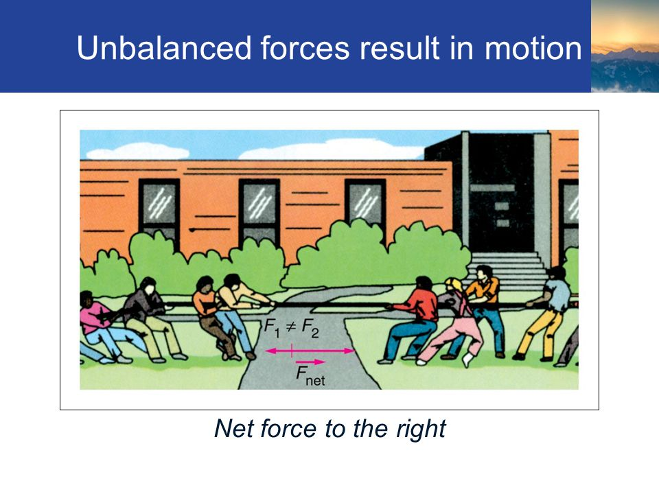 Unbalanced forces result in motion Section 3.1 Net force to the right