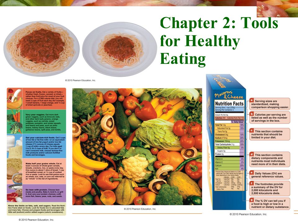 © 2010 Pearson Education, Inc. Chapter 2: Tools for Healthy Eating
