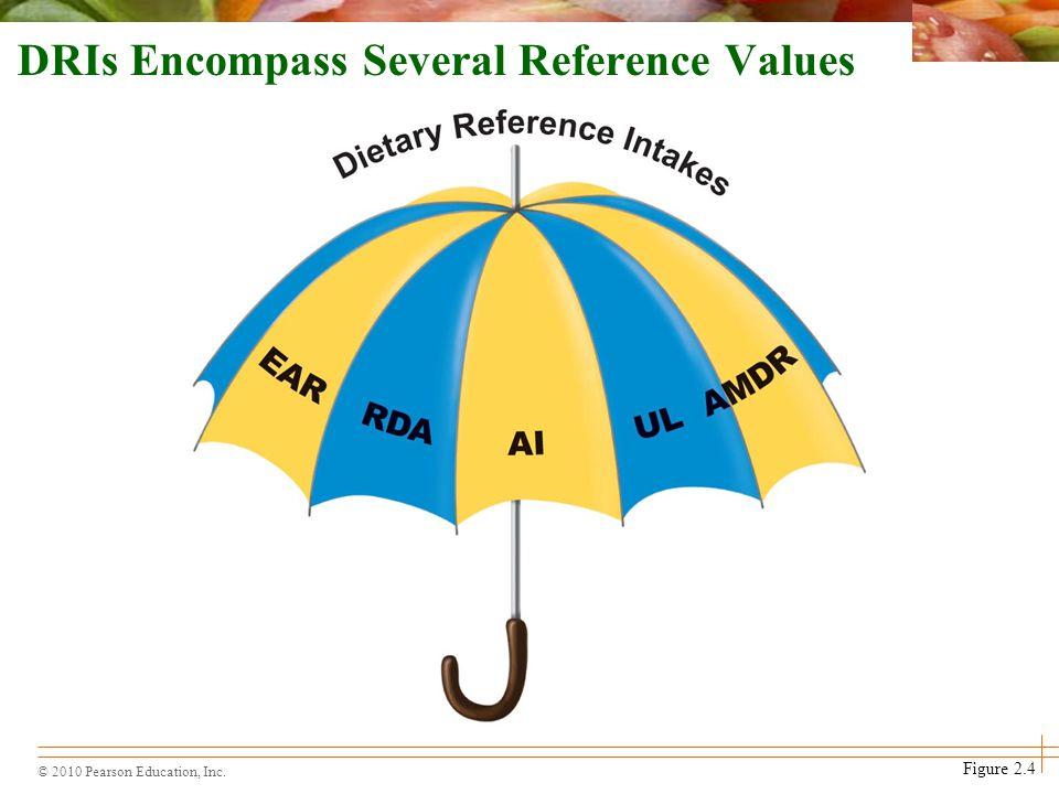 © 2010 Pearson Education, Inc. Figure 2.4 DRIs Encompass Several Reference Values