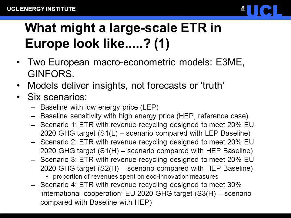 What might a large-scale ETR in Europe look like.....? (1) Two European macro-econometric models: E3ME, GINFORS. Models deliver insights, not forecast