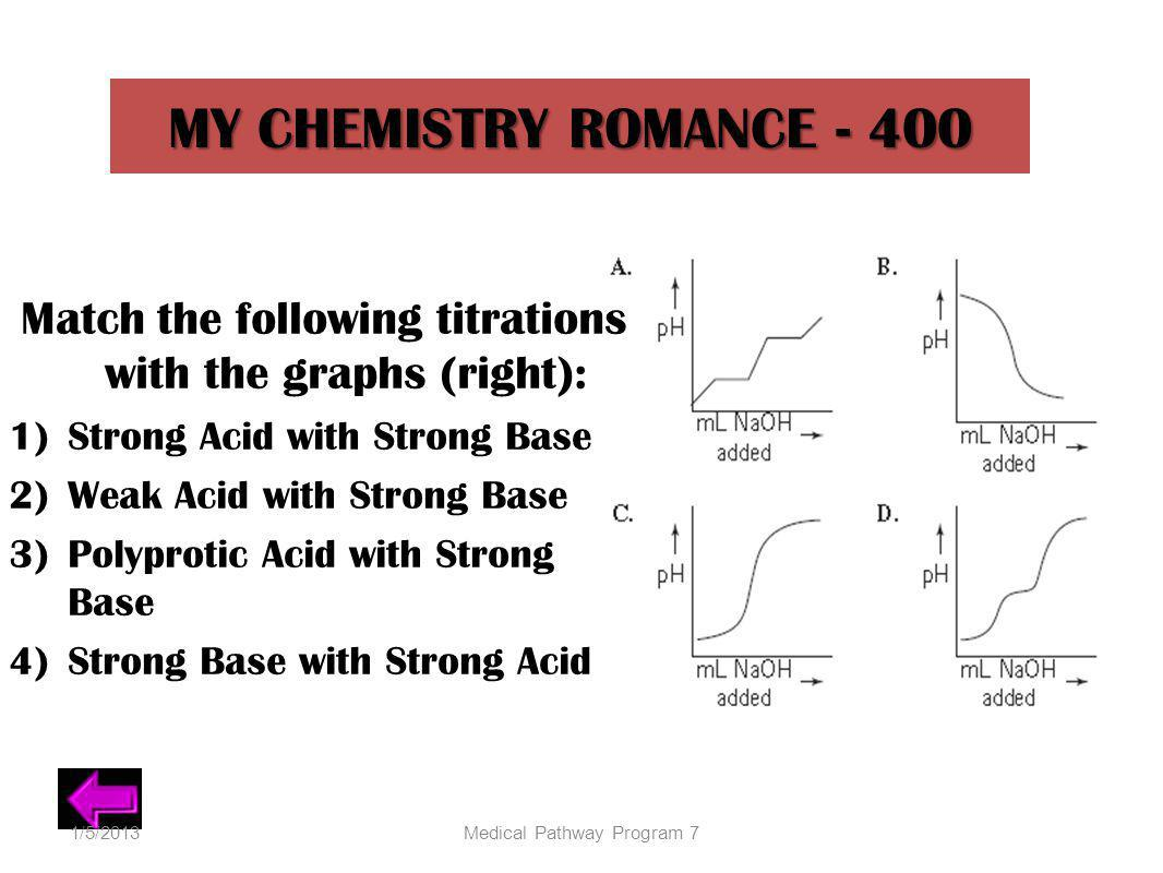 MY CHEMISTRY ROMANCE - 400 Match the following titrations with the graphs (right): 1)Strong Acid with Strong Base 2)Weak Acid with Strong Base 3)Polyp