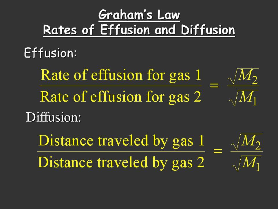 Effusion: Diffusion: Grahams Law Rates of Effusion and Diffusion
