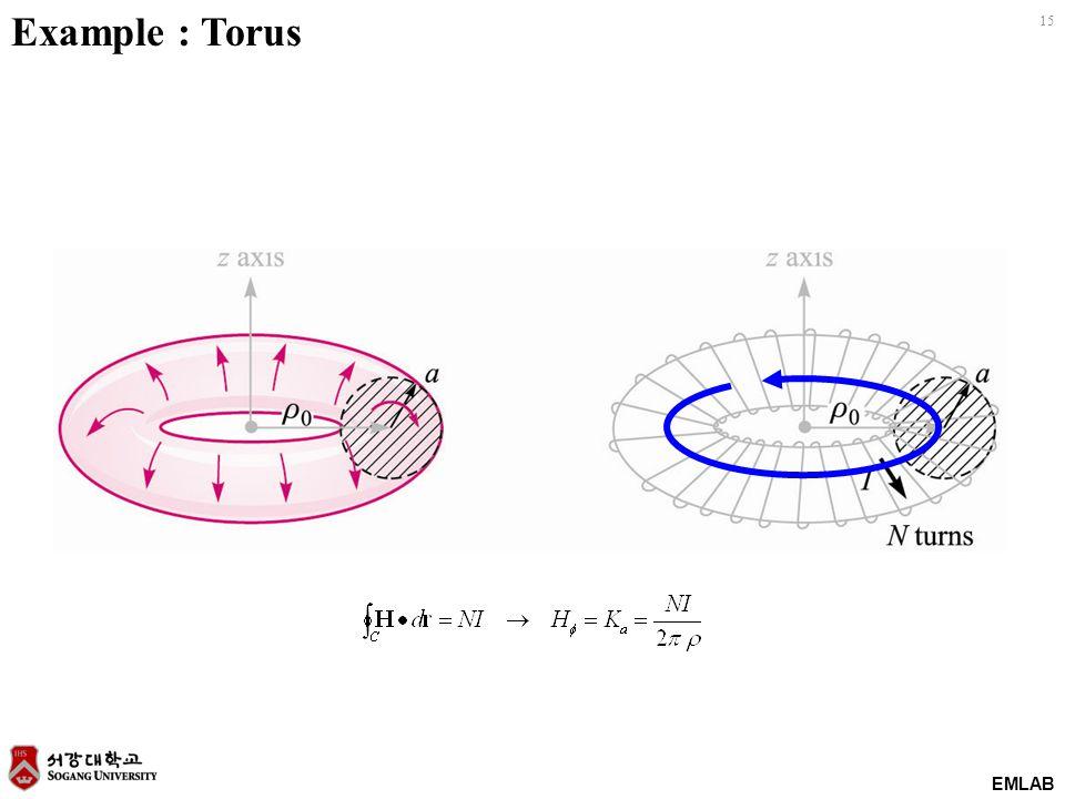 15 EMLAB Example : Torus