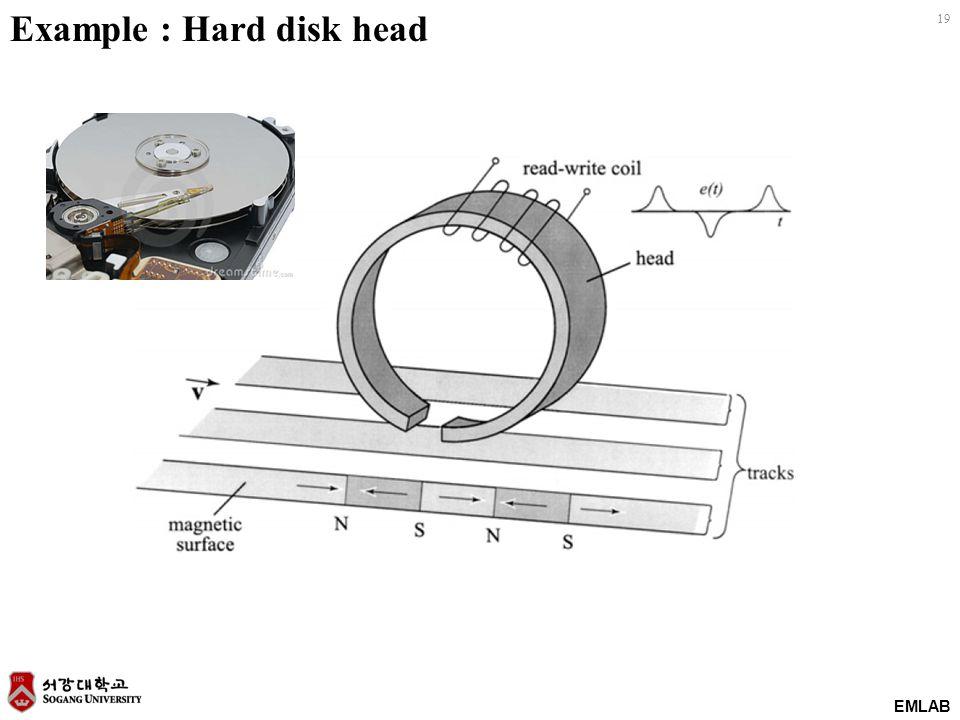 19 EMLAB Example : Hard disk head