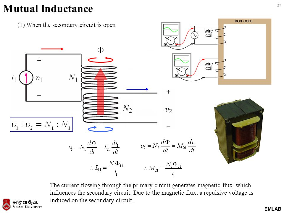 27 EMLAB Mutual Inductance (1) When the secondary circuit is open The current flowing through the primary circuit generates magnetic flux, which influ