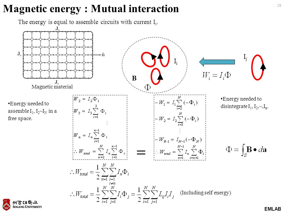 29 EMLAB B The energy is equal to assemble circuits with current I i. Magnetic energy : Mutual interaction IiIi IjIj Energy needed to assemble I 1, I