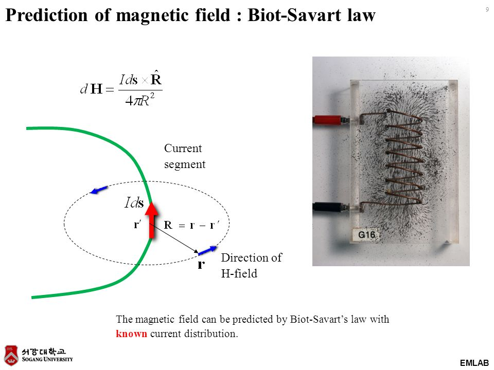 30 EMLAB Magnetic energy (Initially, this circuit has a zero current flowing.