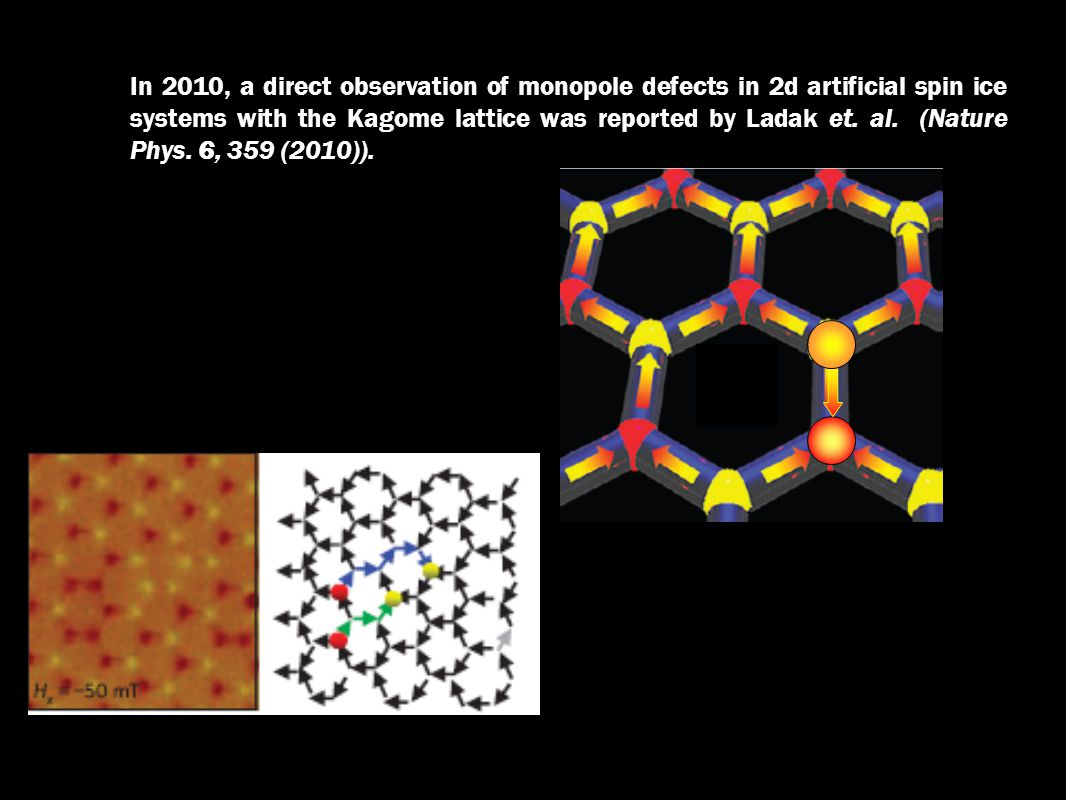 In 2010, a direct observation of monopole defects in 2d artificial spin ice systems with the Kagome lattice was reported by Ladak et. al. (Nature Phys