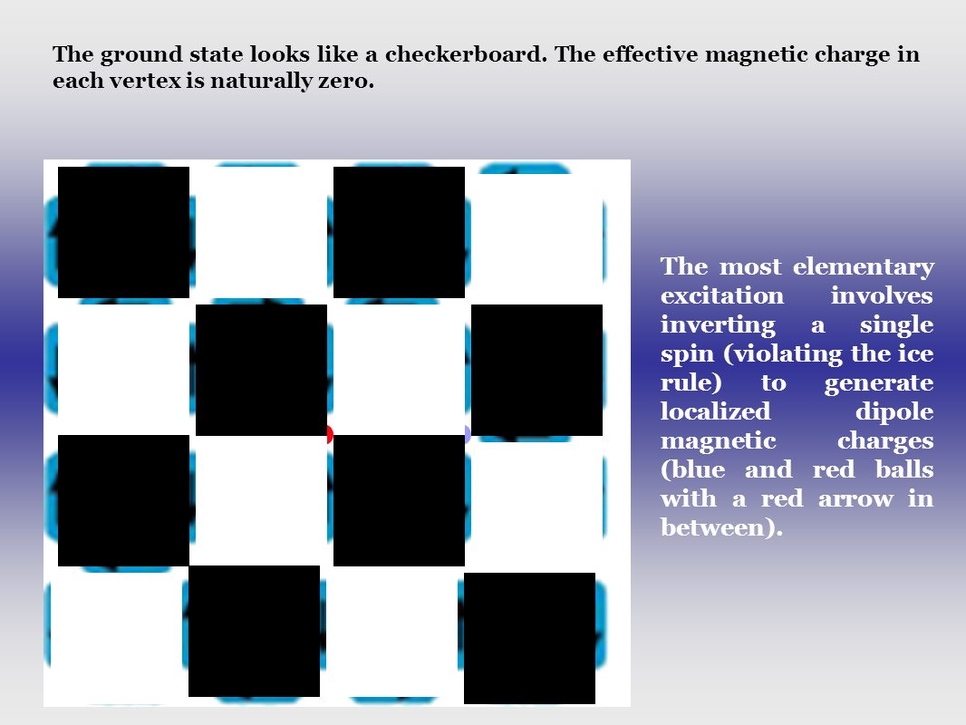 The ground state looks like a checkerboard. The effective magnetic charge in each vertex is naturally zero. The most elementary excitation involves in