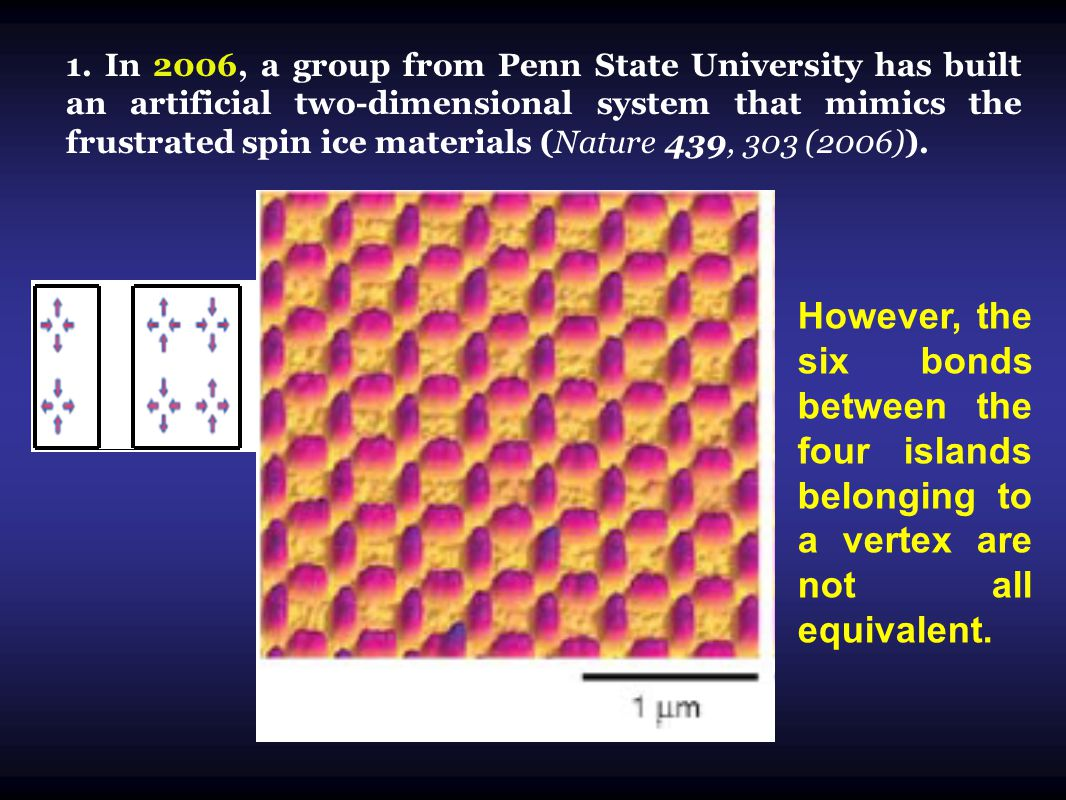 1. In 2006, a group from Penn State University has built an artificial two-dimensional system that mimics the frustrated spin ice materials (Nature 43