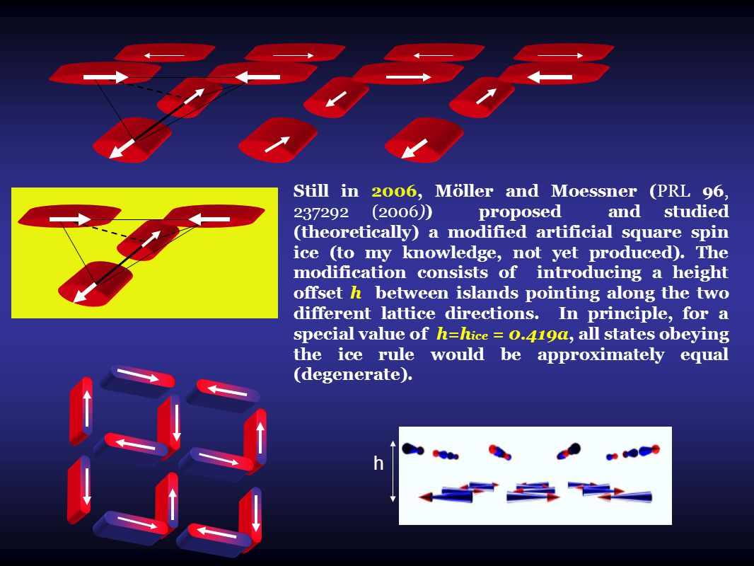 We summarize the physical picture as follow: at low temperatures, just a few small pairs of defects (monopole-antimonopole pairs) are excited above the ground state.