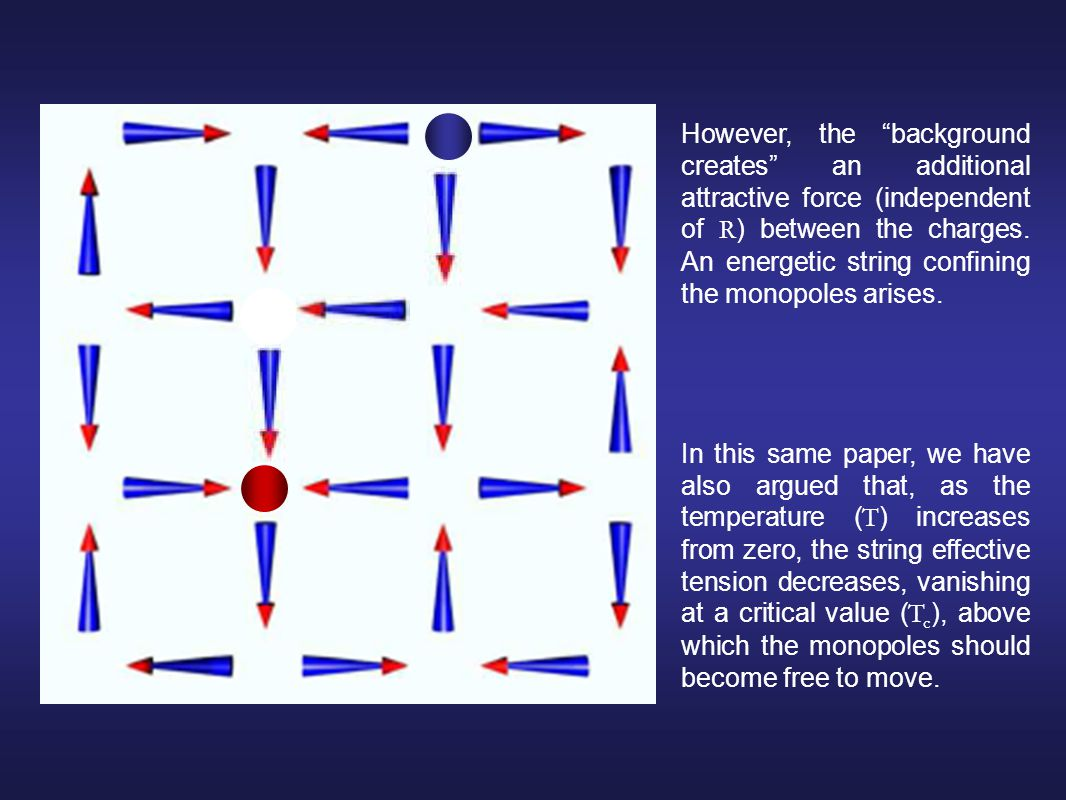 In 2009, Möller and Moessner (PRB 80, 140409 (2009)) proposed that magnetic monopoles could arise free (independently of T ) in their modified artificial square array (at h ice =0.419a).