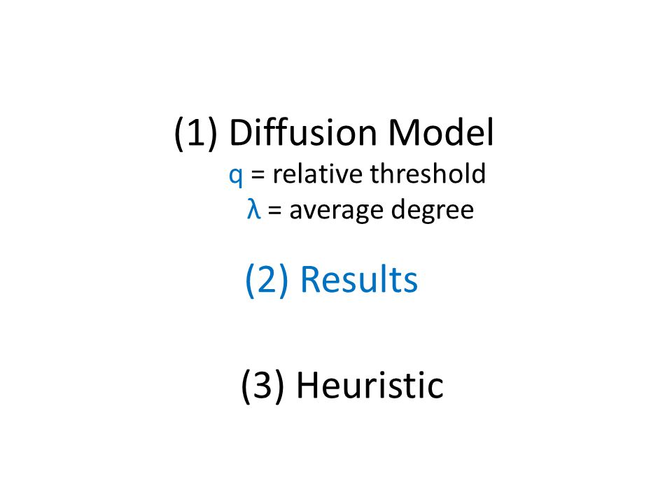 (1) Diffusion Model (2) Results q = relative threshold λ = average degree (3) Heuristic