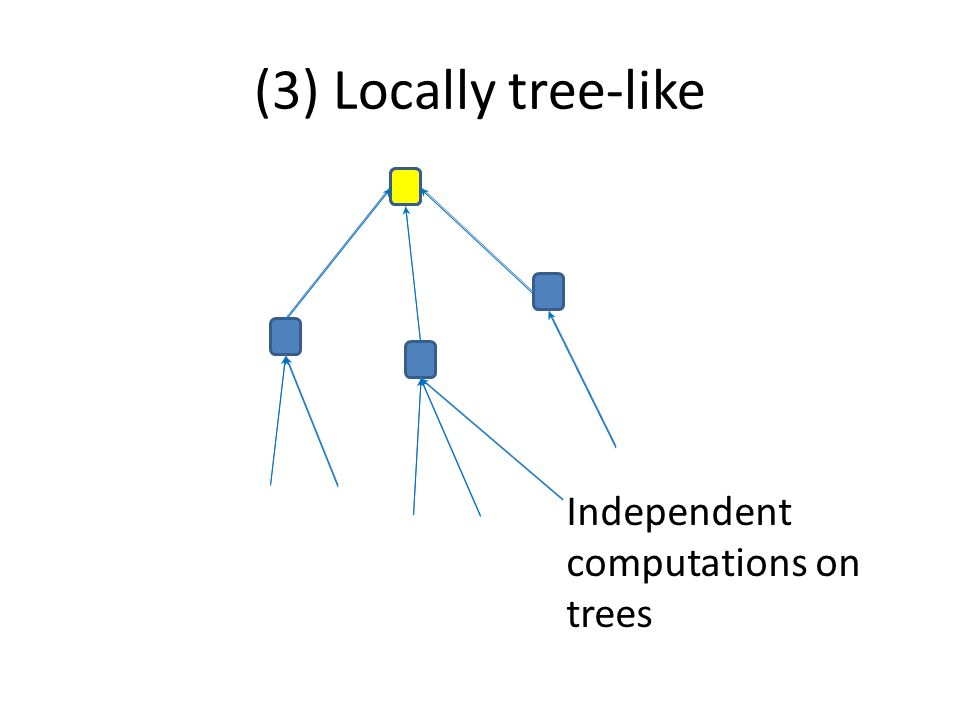 (3) Locally tree-like Independent computations on trees