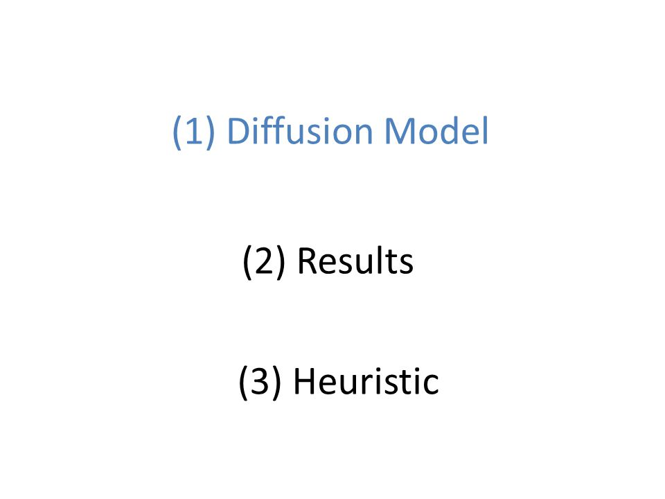 (1) Diffusion Model (2) Results (3) Heuristic
